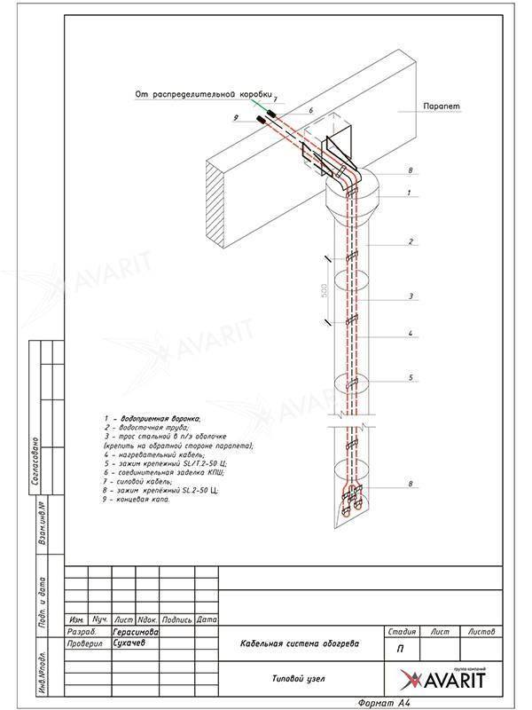 Проект монтажа кабеля на кровле