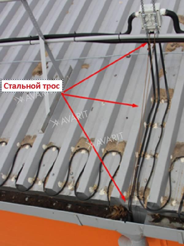 Греющий кабель на крыше здания